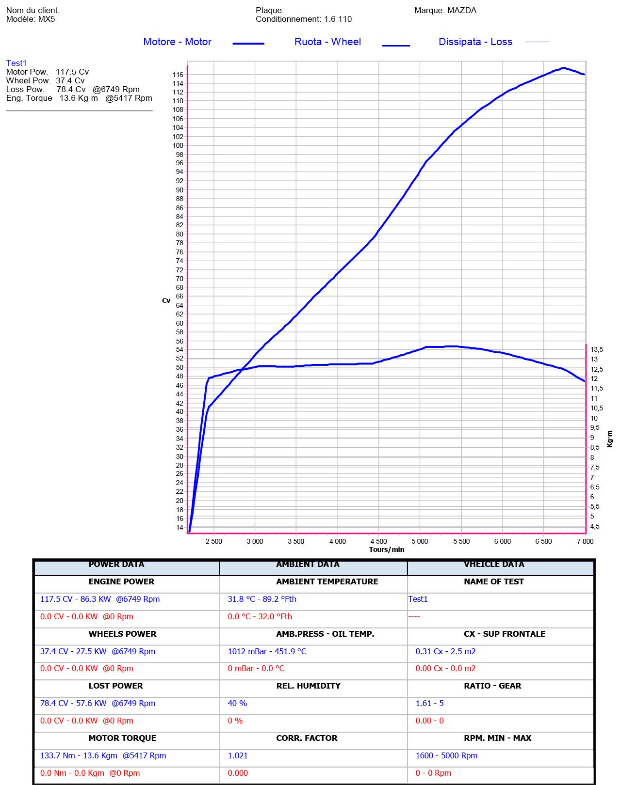 Mazda_MX5_90-93_Origine